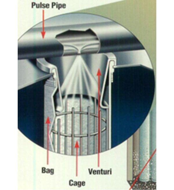 气体脉冲反吹除尘ManBetx下载器